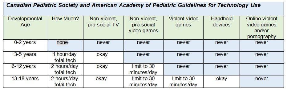 violent video games do not cause violence